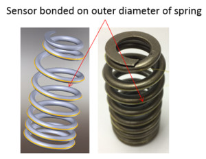 Figure 1 – Steel Engine Spring Instrumented with HD-FOS Sensor