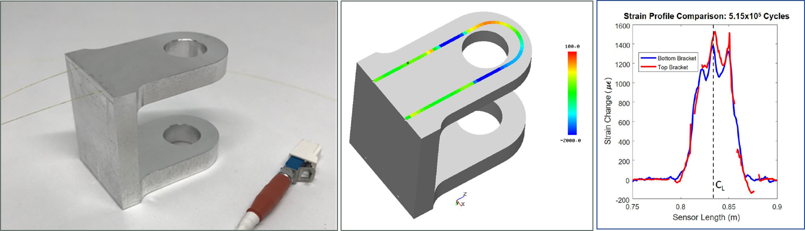 3D Printed Part with Embedded Sensor